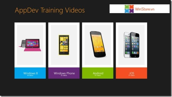 AppDev Traning Videos-home screen