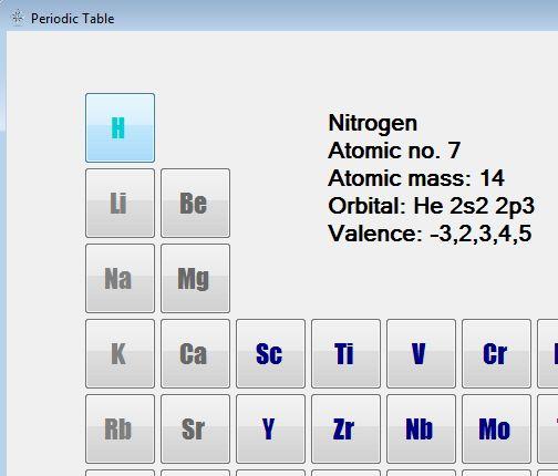Periodic Table default window