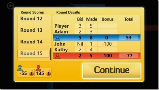 Spades - Round results