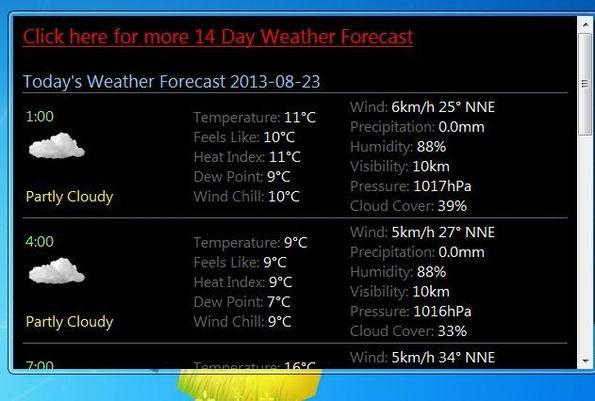 Weather Meter forecast