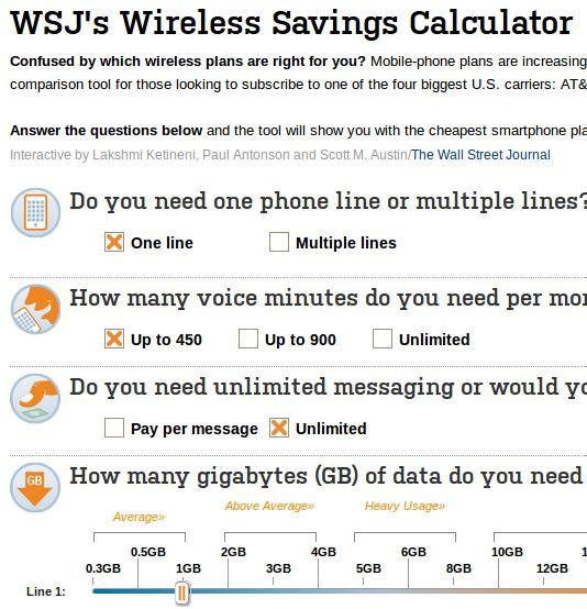 Wireless plan comparison default window