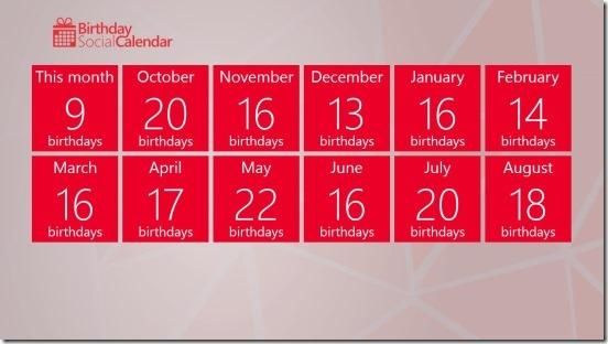 Birthday Social Calendar - schematic zooming
