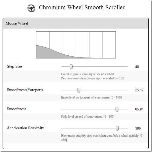 Chromium Wheel Smooth Scroller mouse