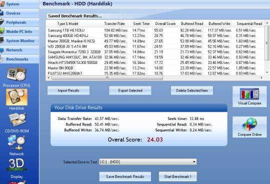 HARDiNFO- benchmark