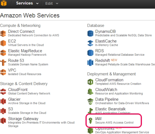 Two Step Authentication in Amazon Web Services- secure AWS Access Control