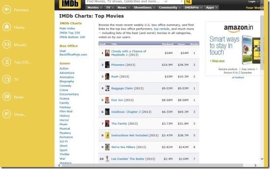 IMDb HD - Box office report
