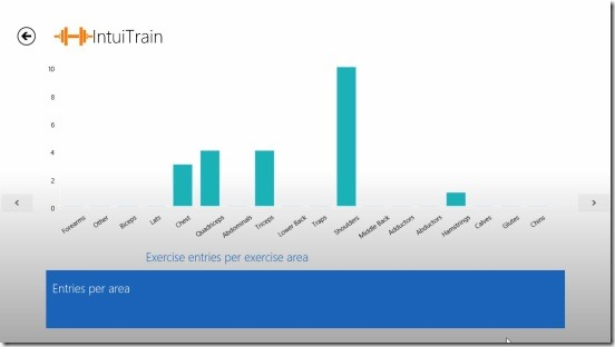 IntuiTrain - graph stats