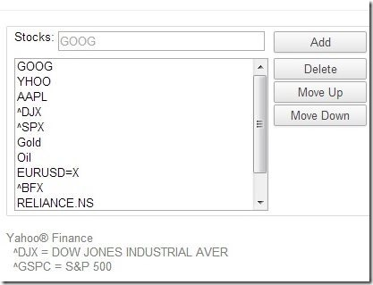 Modify Stocks Finance Toolbar