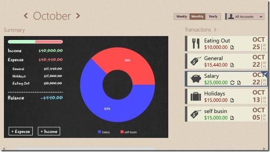 Spending Tracker - hub