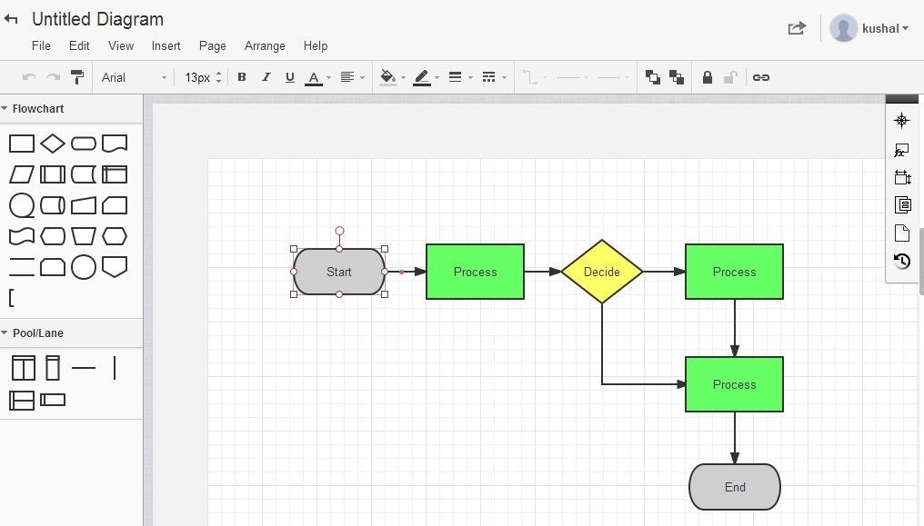 Online Diagramming Tool To Create  Share And Collaborate