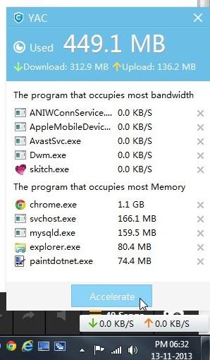 YAC - Bandwidth Data