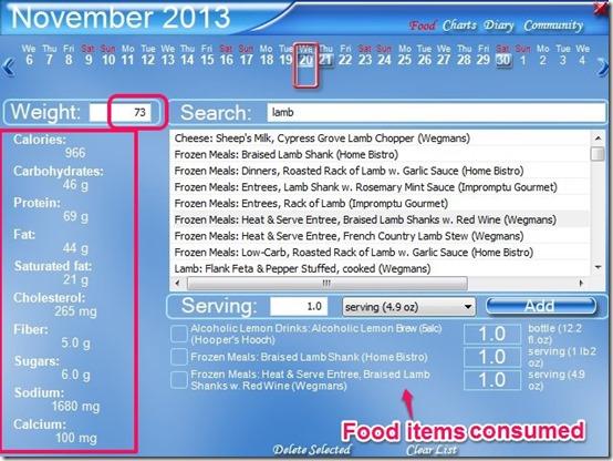 dietsindetails-calorie counter app-record calories