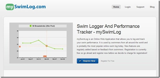 mySwinLog-log management-home page