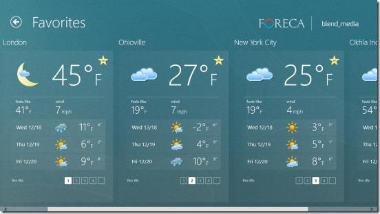 Foreca Weather - favorites