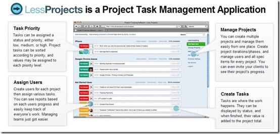 LessProjects-online project management-home page