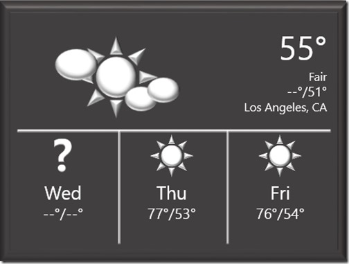 Widgets HD- Weather forecast