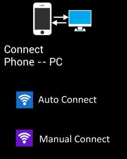 Windows 8 Controller- connecting options