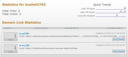 tiny arrows-custom short URL-view details