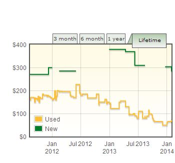 amazon price history chrome