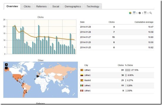 Clickug - link's stats