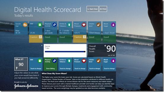 Digital Health Scorecard- Health score