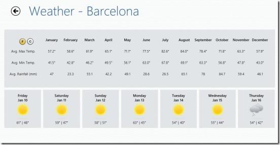 Georama - weather report