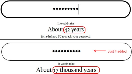 5 Free Websites To Check Strength Of Your Passwords