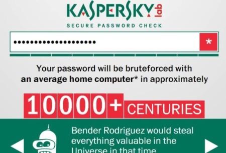Kaspersky secure Password Check