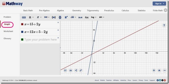 Mathway - solving and plotting graph