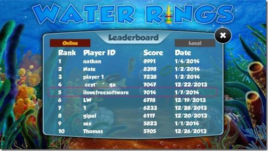 Water Rings - world leaderboard