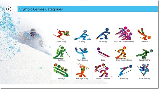Winter Olympics 2014- Games