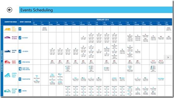 Winter Olympics 2014- Schedule