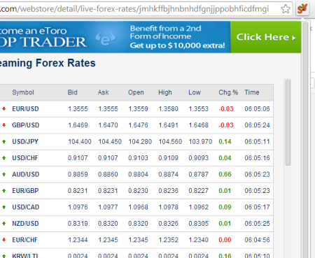 chrome forex extensions live forex rates