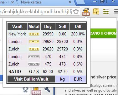 chrome gold price extension bullion vault
