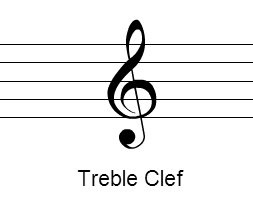 learn to read music-icon