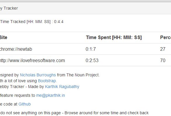 Chrome time tracking extensions webby tracker