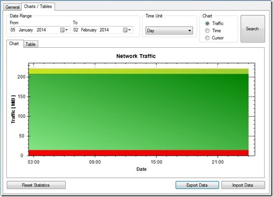 NetTraffic-network monitoring software-chart