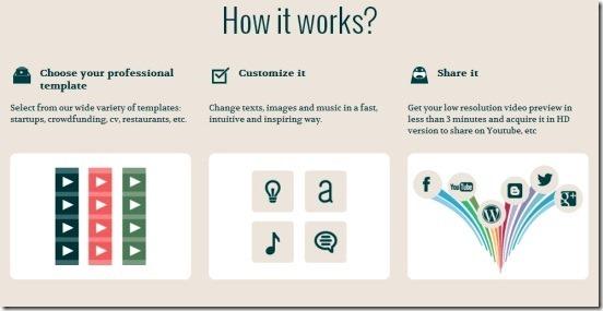 Videolean - how it works