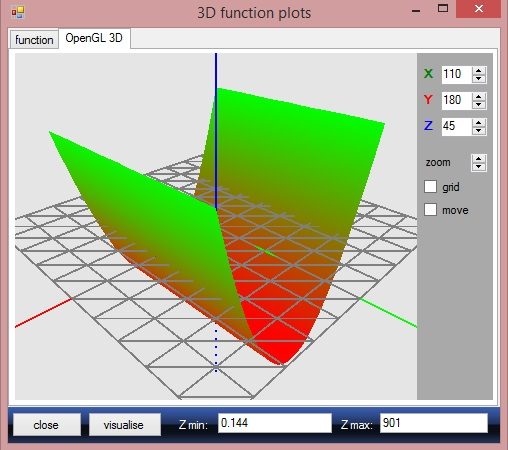 fxCalc -  3D function graph
