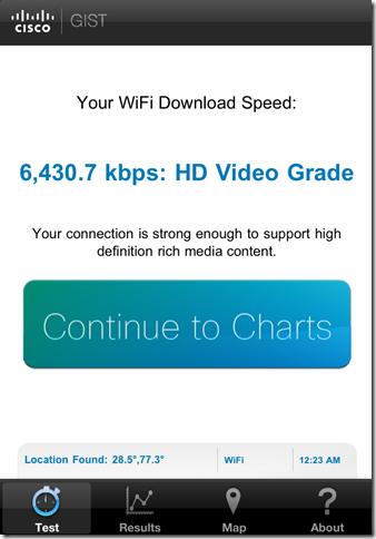 Cisco Global Internet Speed Test
