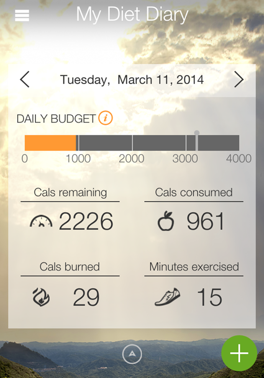 Calorie Counter Apps For iPhone