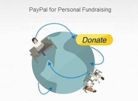 PayPal-collect donations online