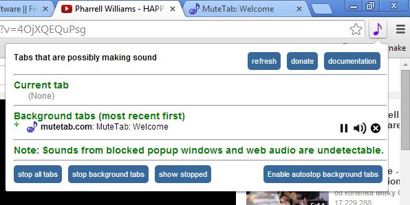mute extensions google chrome