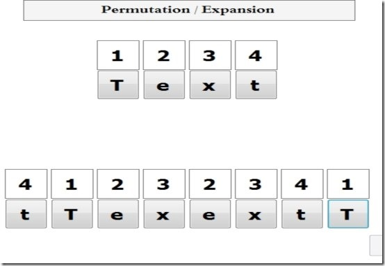 permutation expansion