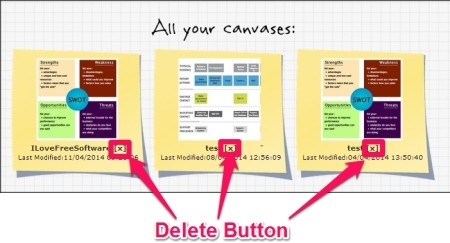 Canvanizer Canvas deletion
