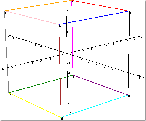Geometry Visualizer 3D-DiagramCompleted