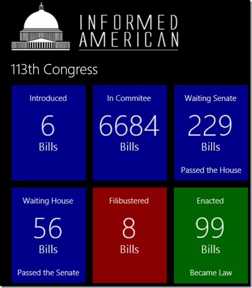 Informed Americans-113th congress