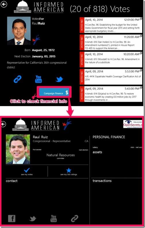 Informed Americans-Representative details