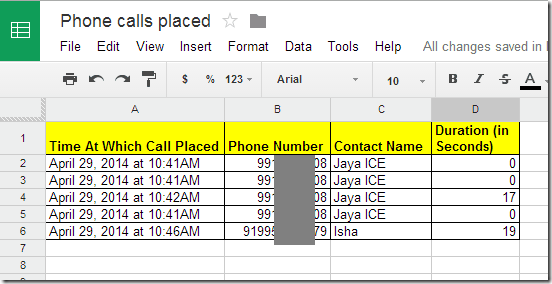 Log of Phone Calls Placed