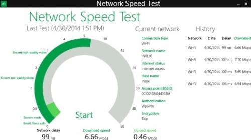 Network Speed Test - free internet speed test app